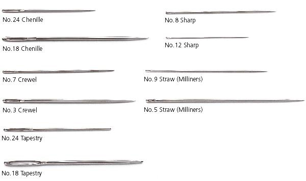 Related Keywords & Suggestions for hand sewing needles chart