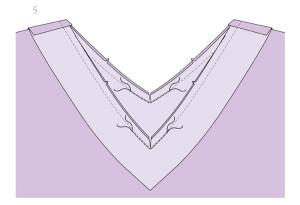 Faced neckline